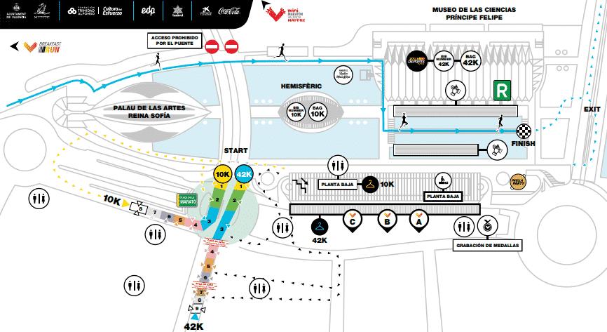 Circuito Maratón de Valencia