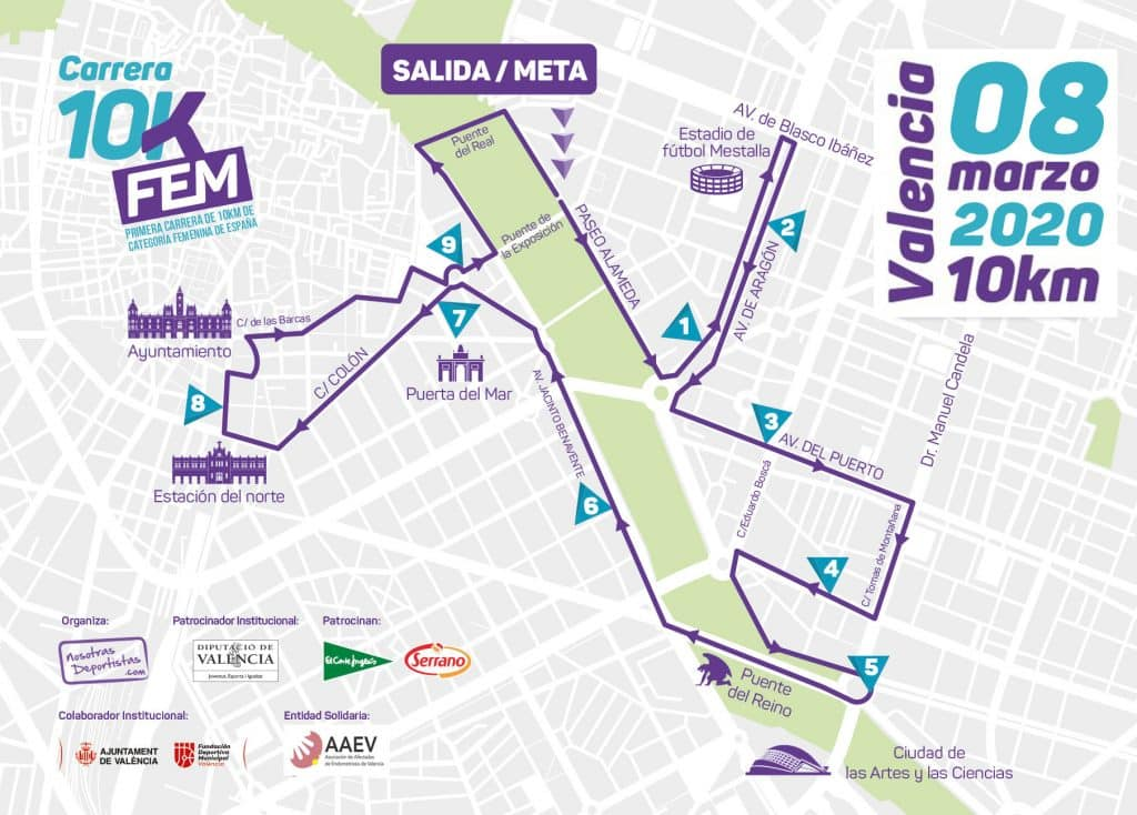 Recorrido de la 10KFem 2020 de València